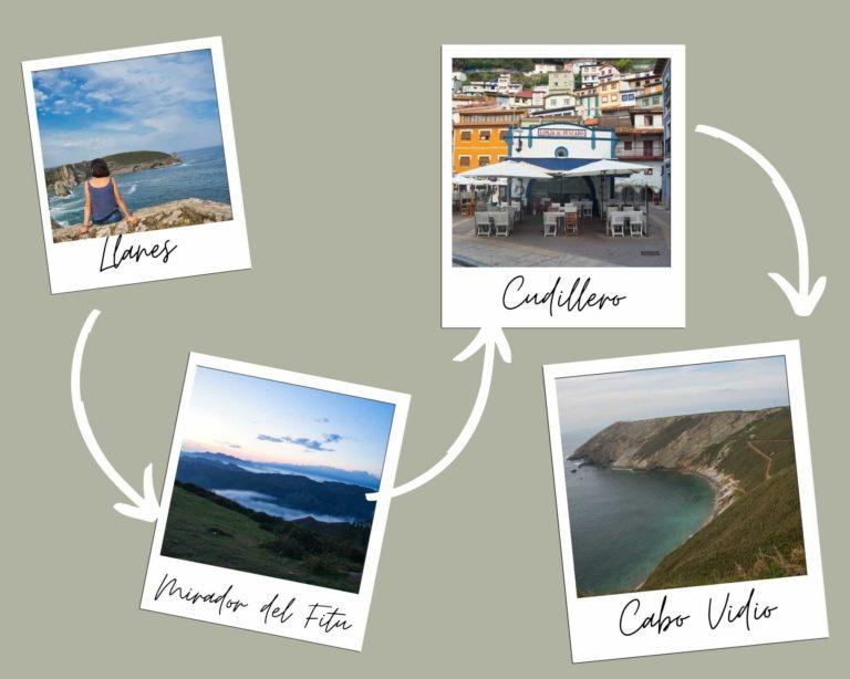 itinéraire asturies